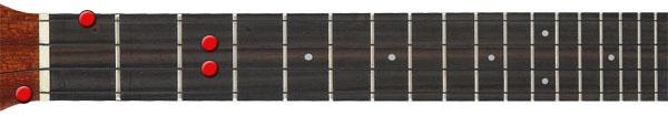 Eb major ukulele chord
