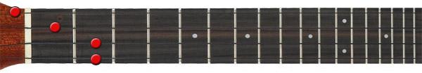 D minor ukulele chord