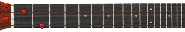 F major ukulele chord