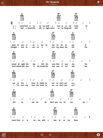 Ukulele ukulele tablature somewhere over the rainbow : Ukulele : ukulele tabs beginner Ukulele Tabs plus Ukulele Tabs ...