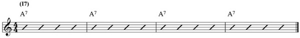 First four measures of the 12-bar blues