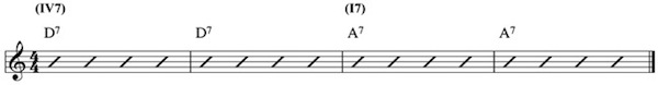 Measures 5-8 of the 12-bar blues