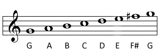 G major scale