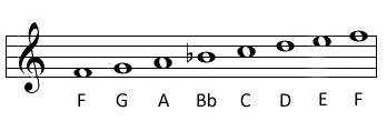 How to Play an F Major Scale On Ukulele C Flat Major Scale