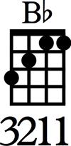 Bb chord diagram