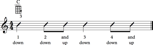 5 Effective Strumming Patterns For Beginners Ukulele Tricks These popular songs for ukulele use only the c, am, f, and g chords. 5 effective strumming patterns for