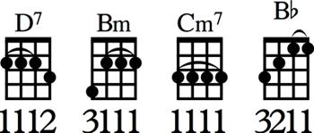 Ukulele chords bm