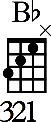 Bb Ukulele Chord Diagram with No Barre