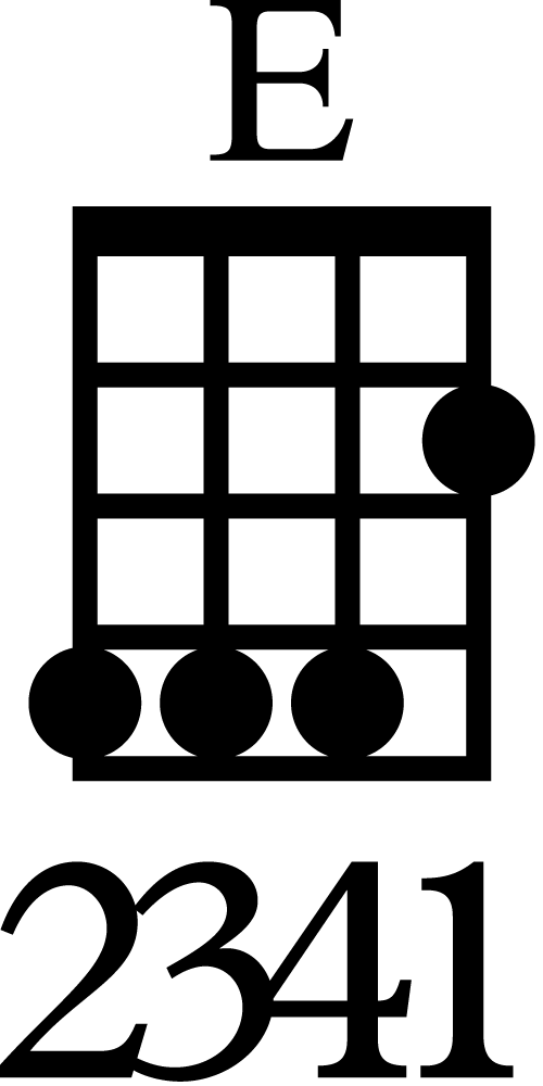 E Major Chord Ukulele Position 4