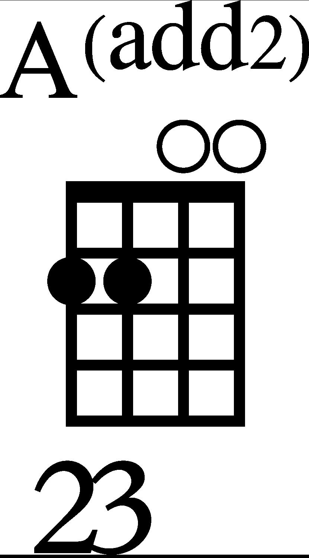 Baritone A2 Ukulele Chord Diagram