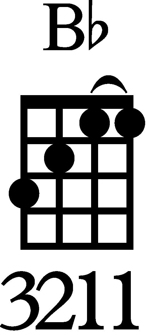 Standard Bb Ukulele Chord Diagram