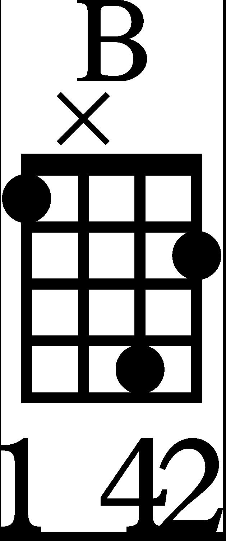 Baritone B Ukulele Chord Diagram Verse