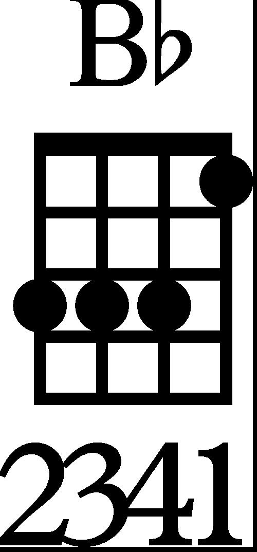 Baritone Bb Ukulele Chord Diagram