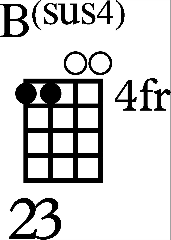 Baritone Bsus Ukulele Chord Diagram