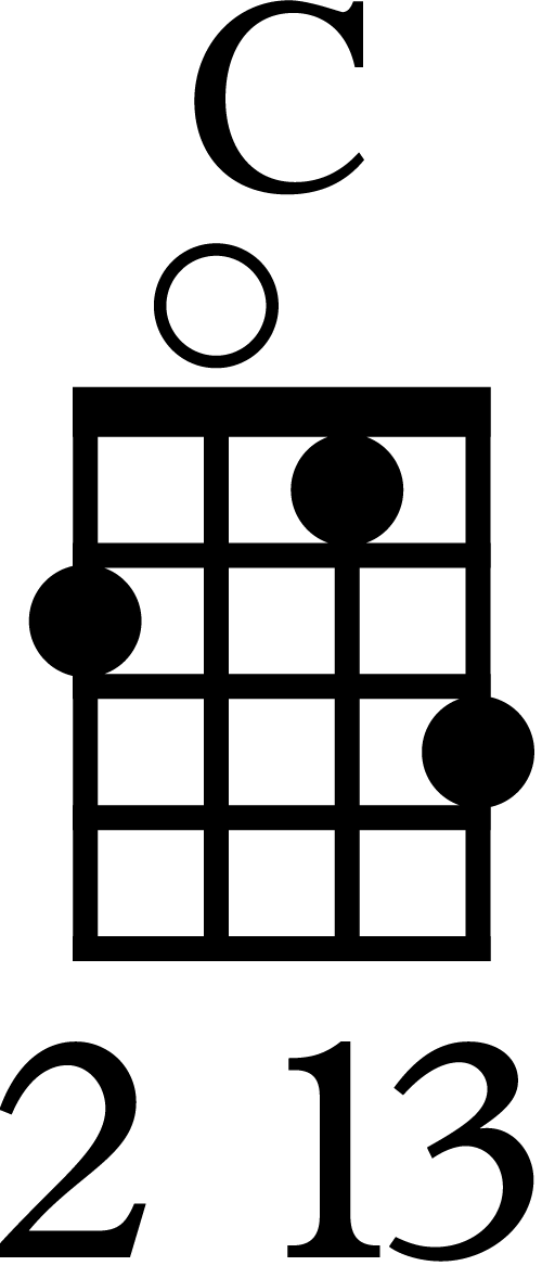 Baritone C Ukulele Chord Diagram