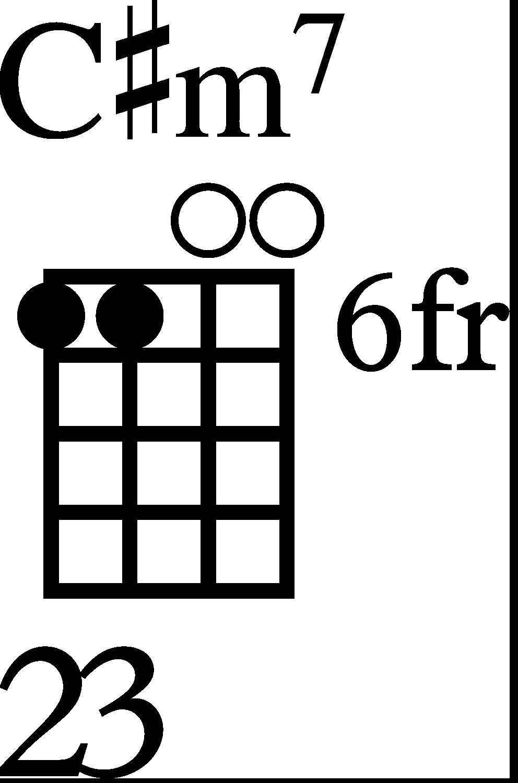 Baritone C#m7 Ukulele Chord Diagram