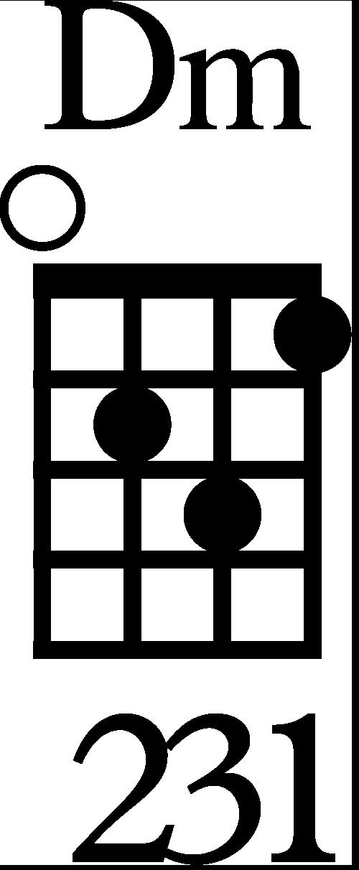 Baritone Dm Ukulele Chord Diagram