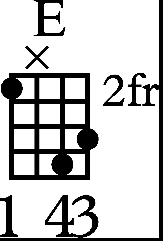 Baritone E Ukulele Chord Diagram Verse