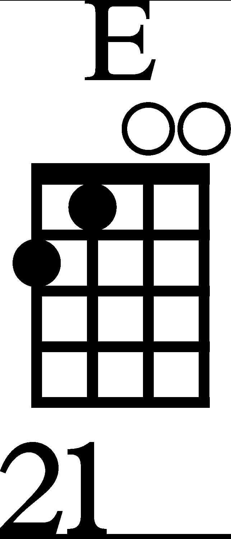Baritone E Ukulele Chord Diagram