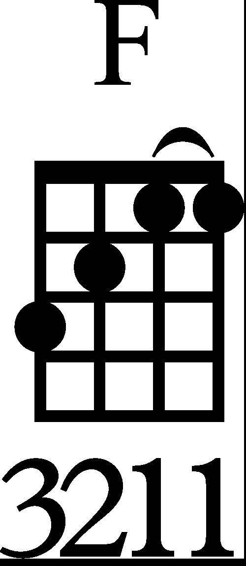 Baritone F Ukulele Chord Diagram