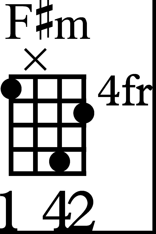 Baritone F#m Ukulele Chord Diagram Verse