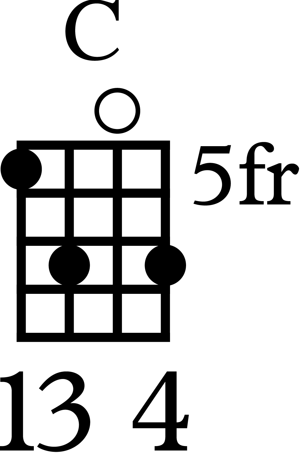 C Major Chord on Ukulele Variation 3