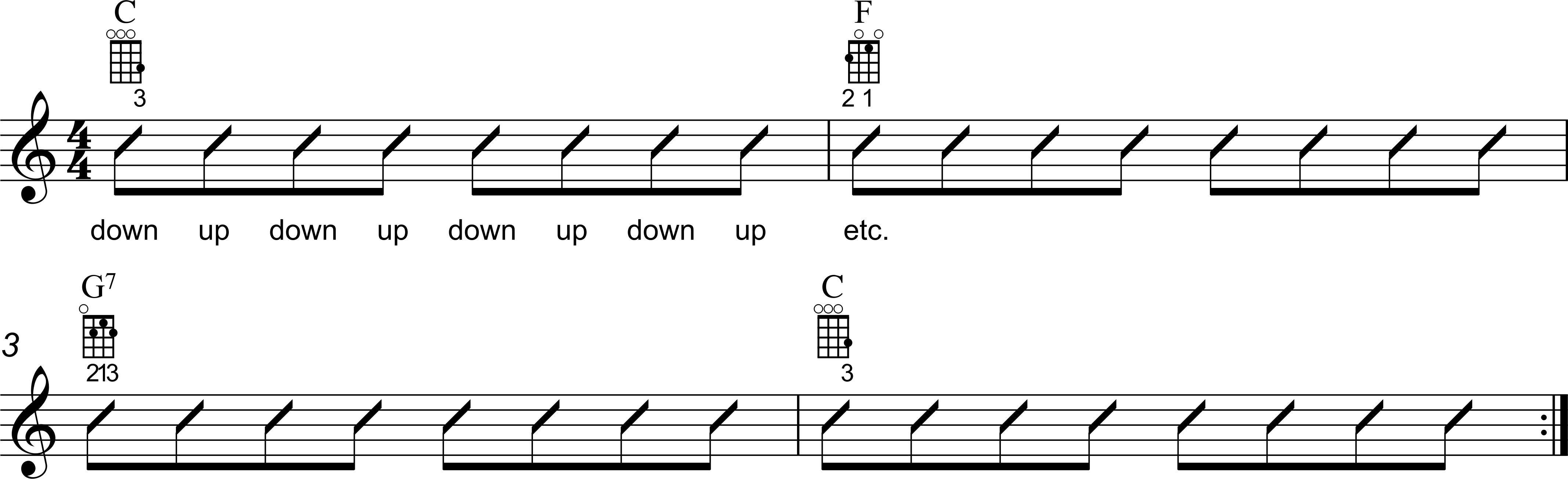Chord Progression Exercise on Ukulele