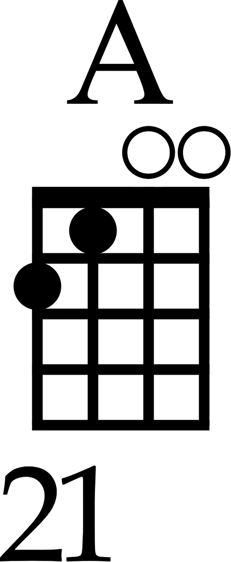 A Ukulele Chord