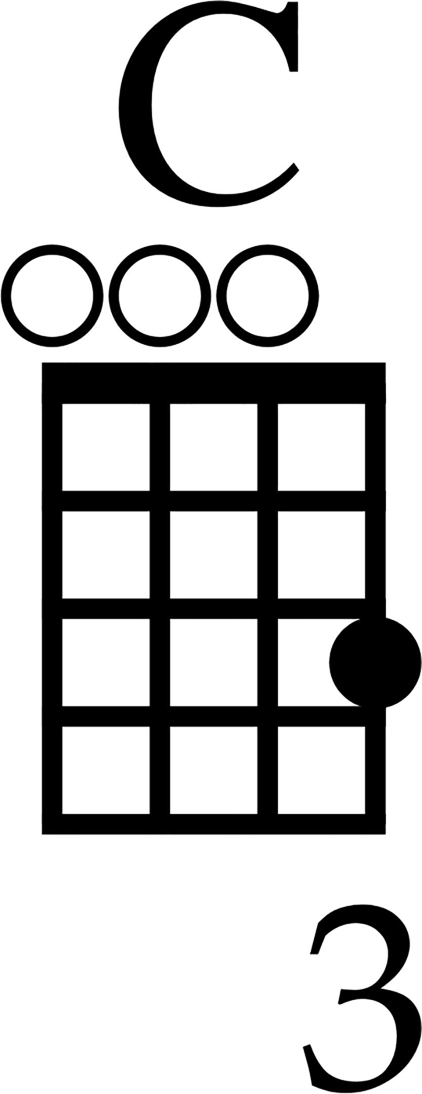 15 Beginner Ukulele Chords Every Ukulele Player Needs to Know ...