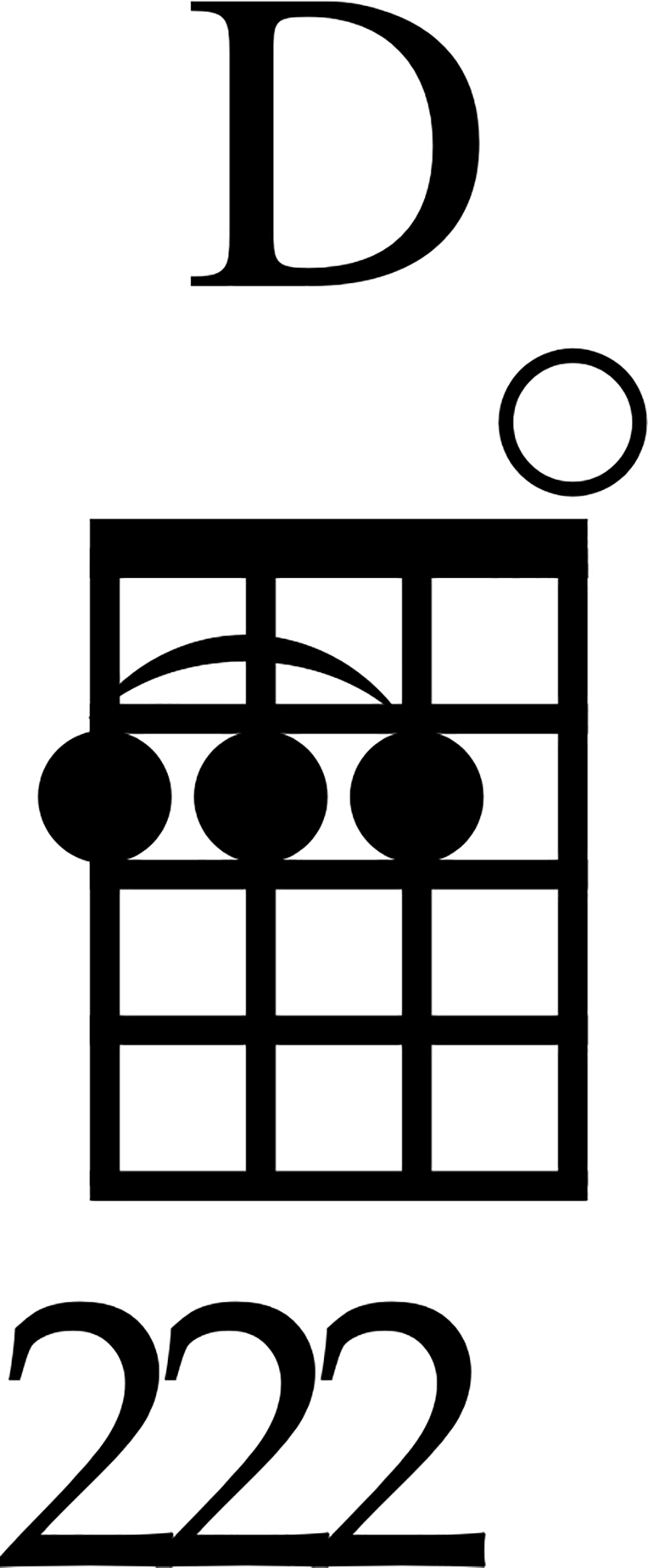 D Ukulele Chord Middle Finger Variation