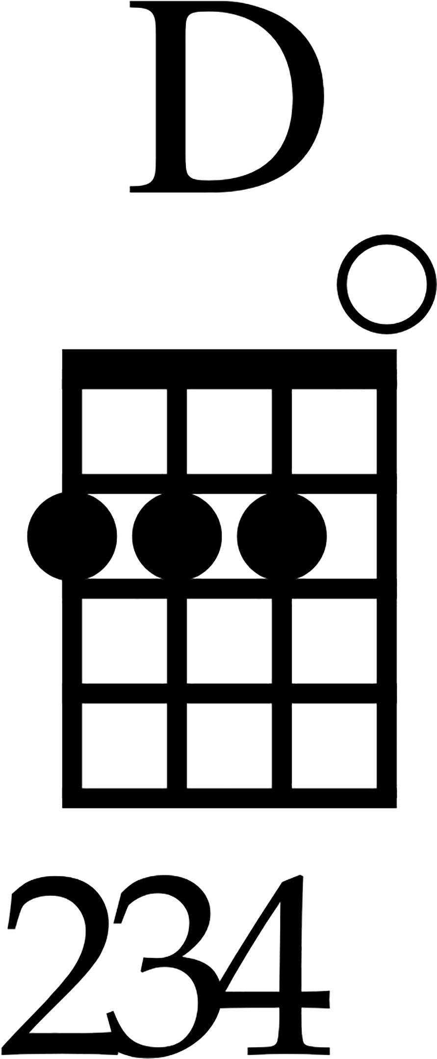 D Ukulele Chord Variation