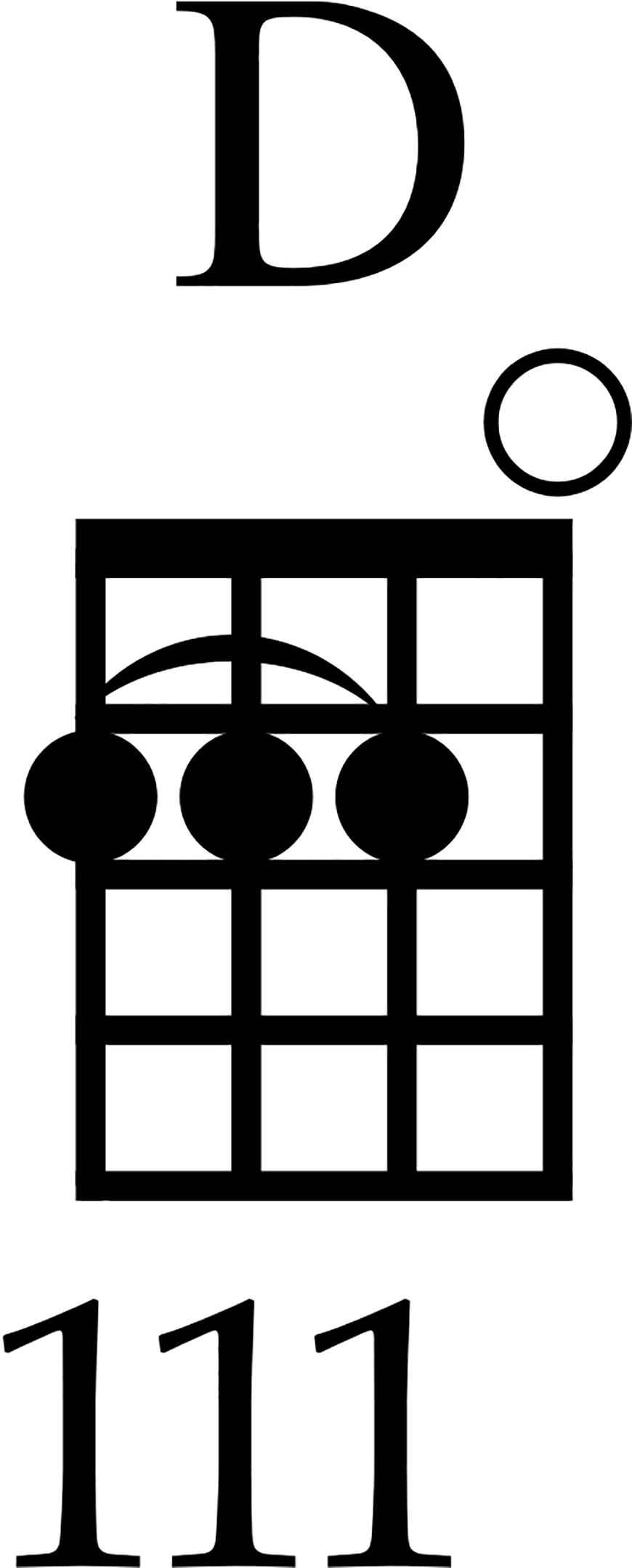 D Ukulele Chord