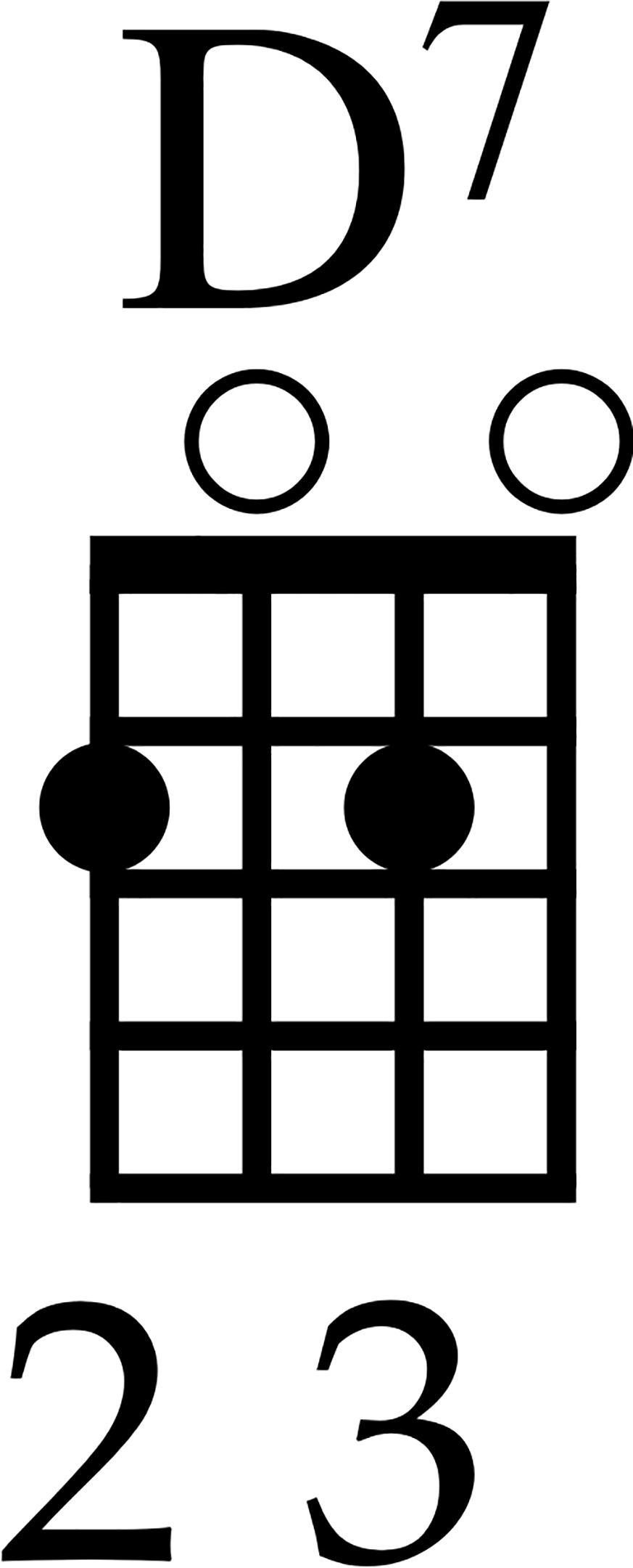 Hawaiian D7 Ukulele Chord