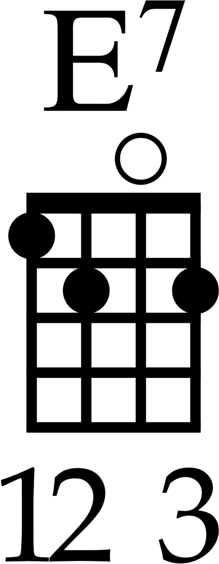 E7 Ukulele Chord