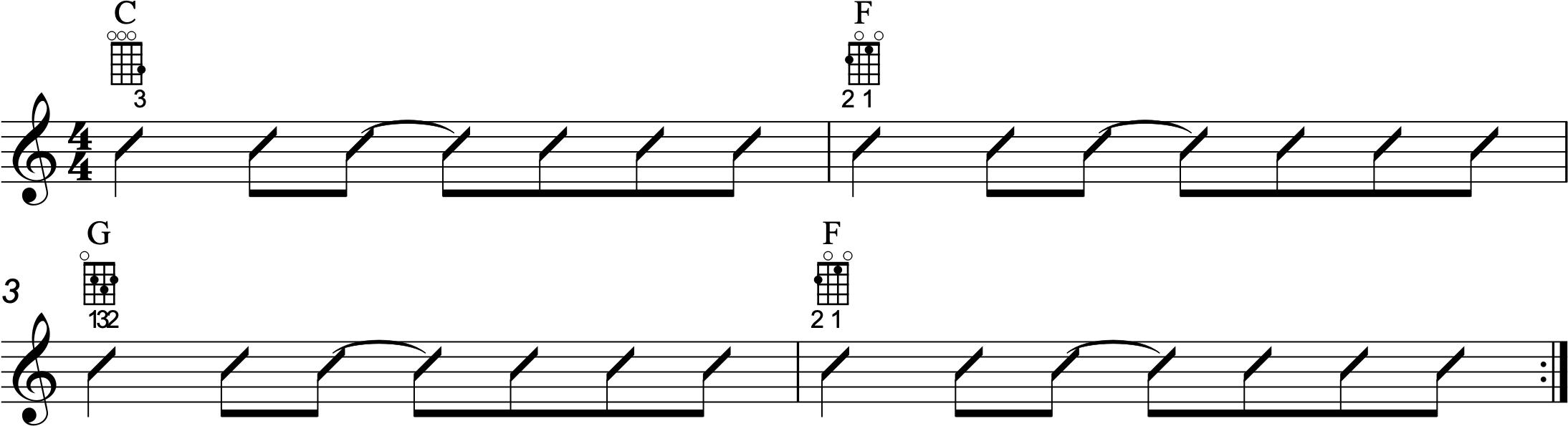 Beginner Ukulele Chord Progression