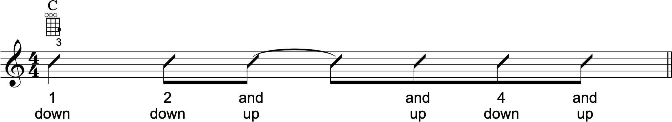 Calypso Strumming Pattern on Ukulele