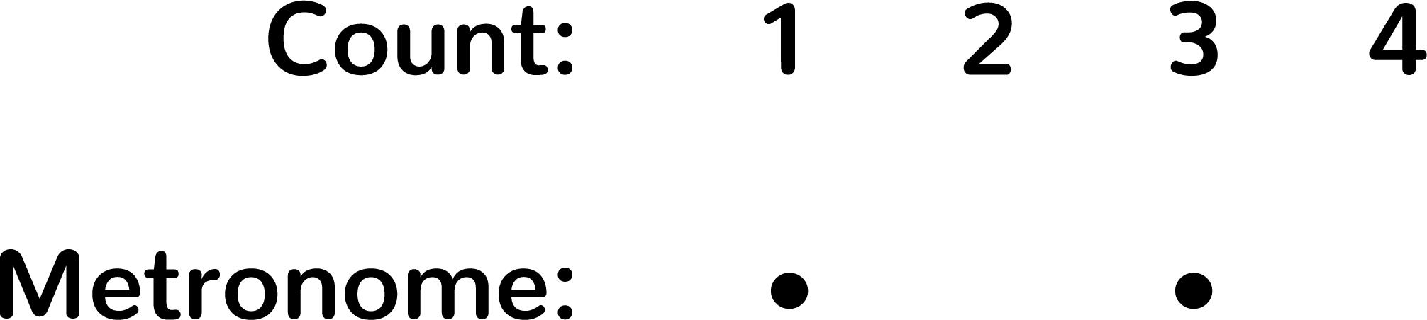 Level 2 Metronome Exercise