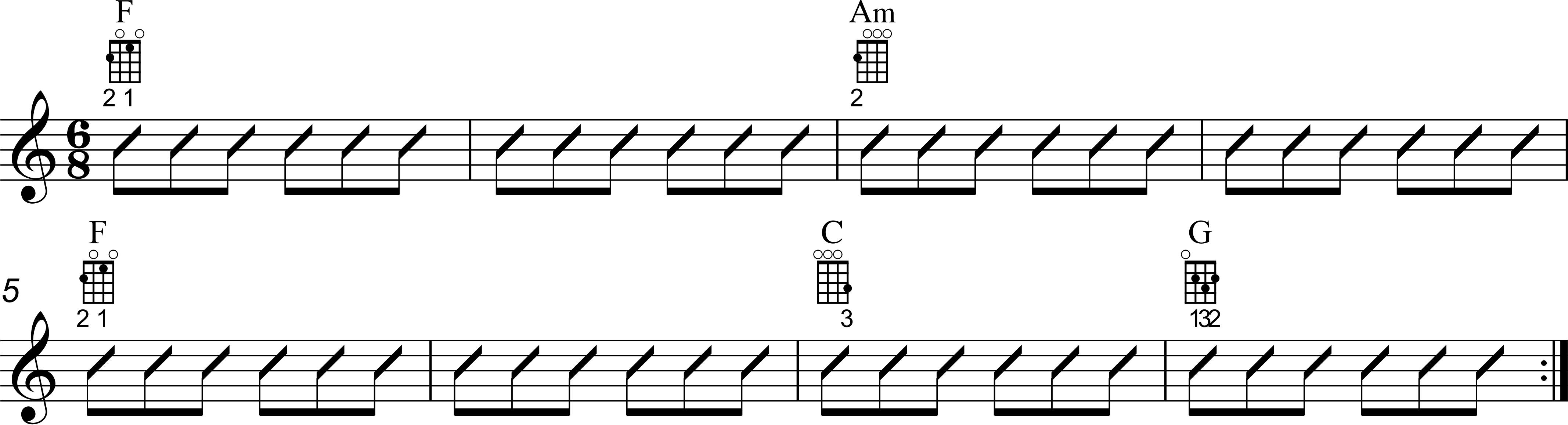 Hallelujah Ukulele Chord Progression